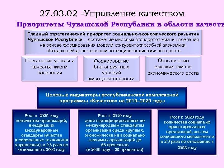 27. 03. 02 -Управление качеством Приоритеты Чувашской Республики в области качеств Главный стратегический приоритет