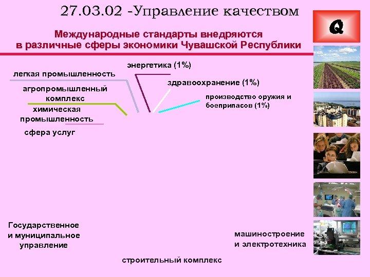 27. 03. 02 -Управление качеством Международные стандарты внедряются в различные сферы экономики Чувашской Республики