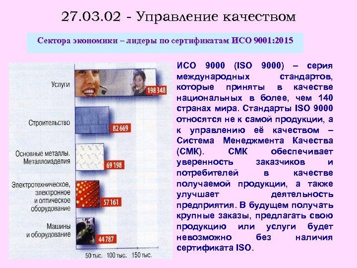 27. 03. 02 - Управление качеством Сектора экономики – лидеры по сертификатам ИСО 9001: