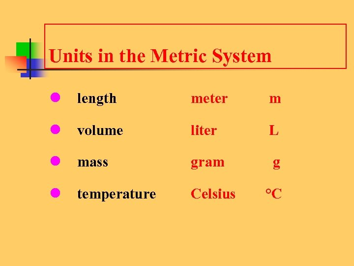 Units in the Metric System l length meter m l volume liter L l