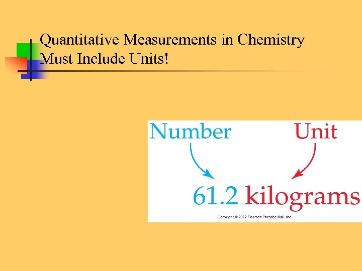 Quantitative Measurements in Chemistry Must Include Units!
