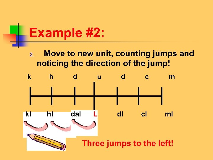 Example #2: Move to new unit, counting jumps and noticing the direction of the