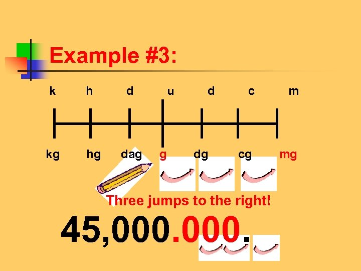 Example #3: k h d u d c m kg hg dag g dg