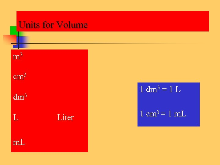 Units for Volume m 3 cm 3 1 dm 3 = 1 L dm