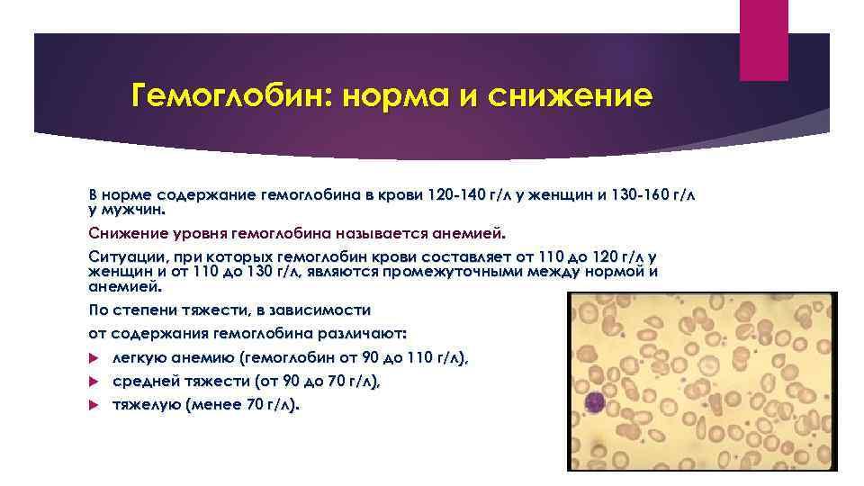 Не связанный гемоглобин