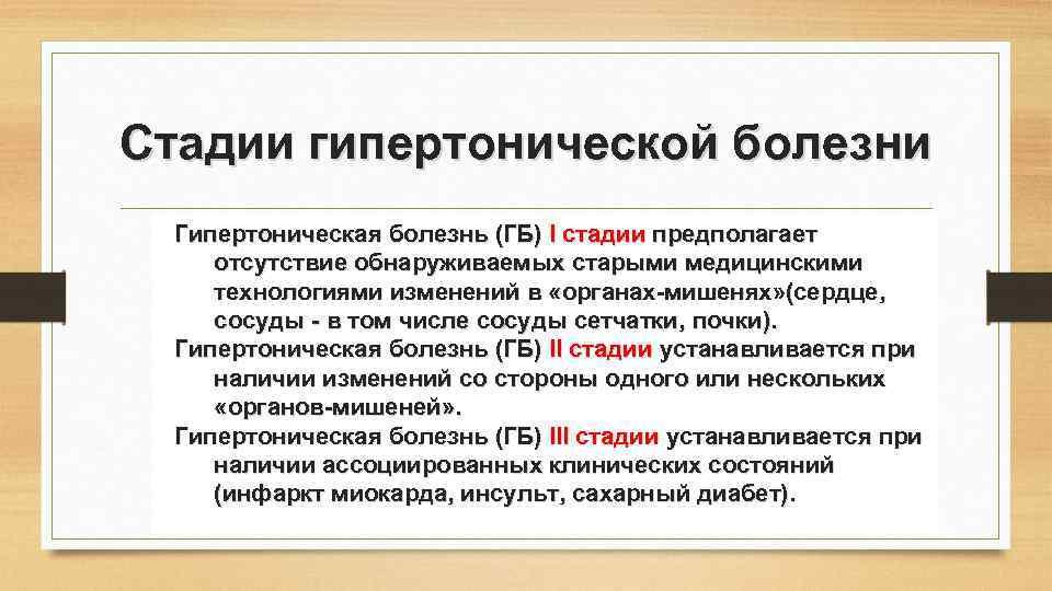 Гипертоническая болезнь, II стадия. Осложнение основного ...