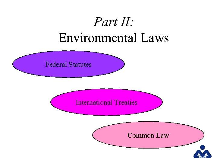 Part II: Environmental Laws Federal Statutes International Treaties Common Law