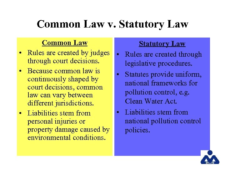 Common Law v. Statutory Law Common Law Statutory Law • Rules are created by