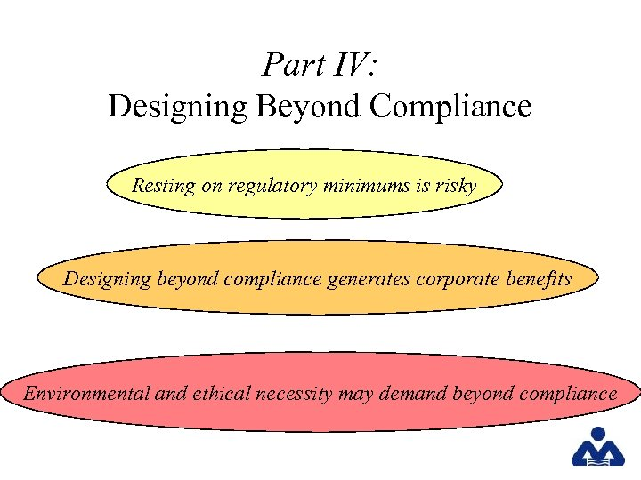 Part IV: Designing Beyond Compliance Resting on regulatory minimums is risky Designing beyond compliance