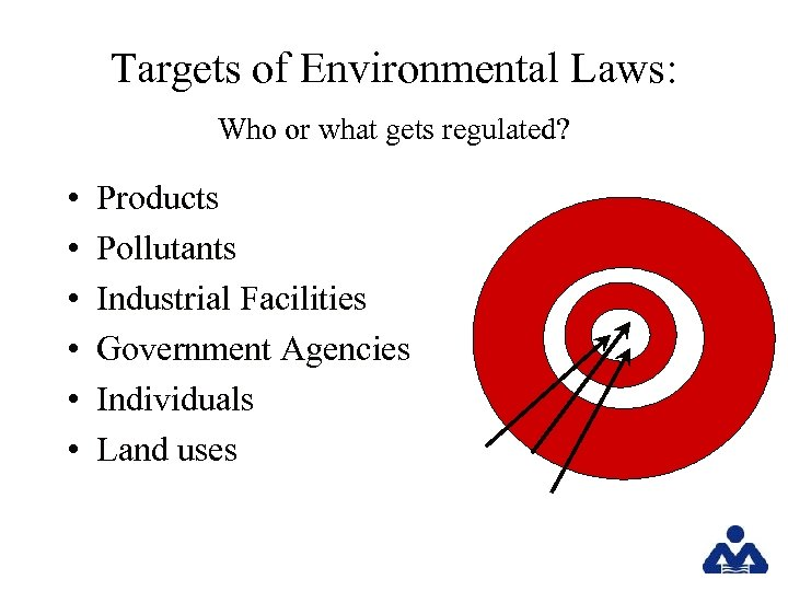 Targets of Environmental Laws: Who or what gets regulated? • • • Products Pollutants