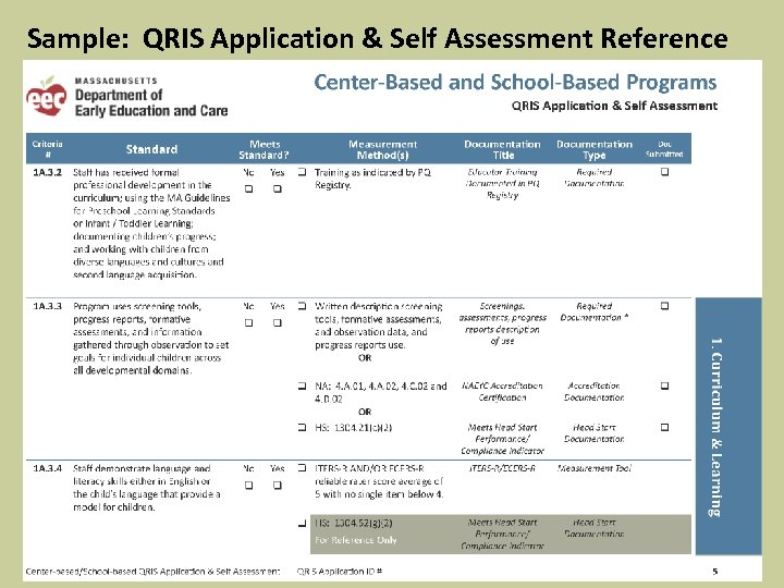 Sample: QRIS Application & Self Assessment Reference 11