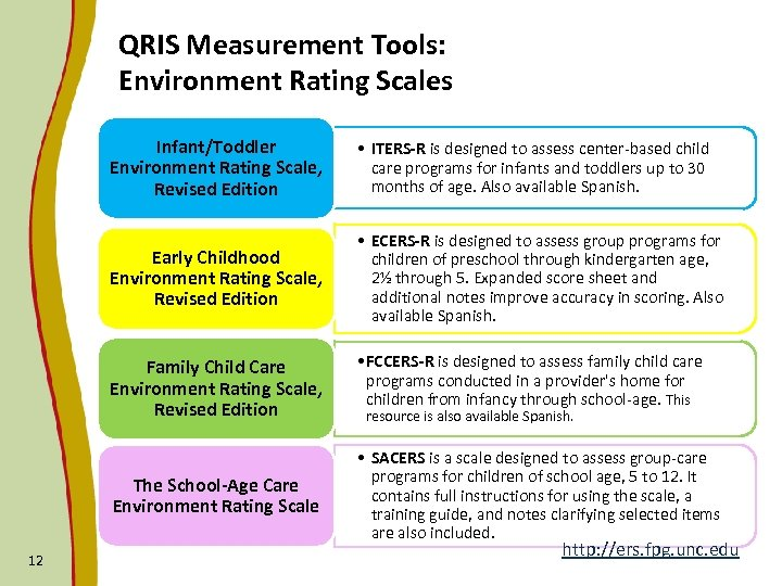 QRIS Measurement Tools: Environment Rating Scales Infant/Toddler Environment Rating Scale, Revised Edition Early Childhood