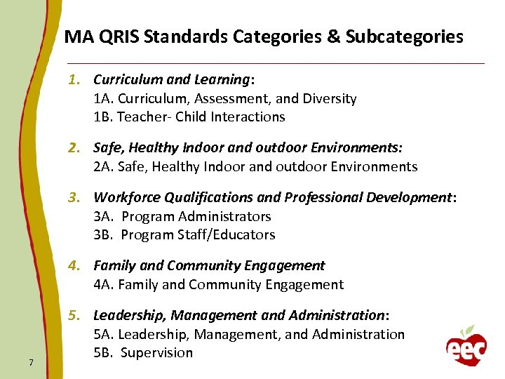 MA QRIS Standards Categories & Subcategories 1. Curriculum and Learning: 1 A. Curriculum, Assessment,