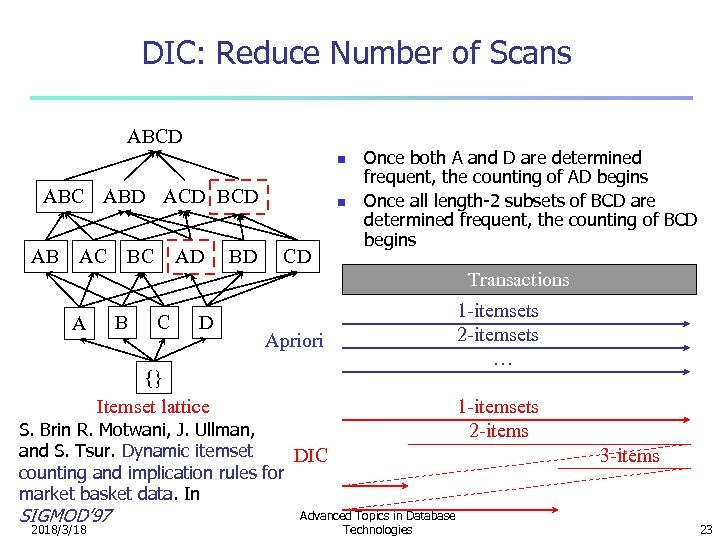DIC: Reduce Number of Scans ABCD n ABC ABD ACD BCD AB AC BC