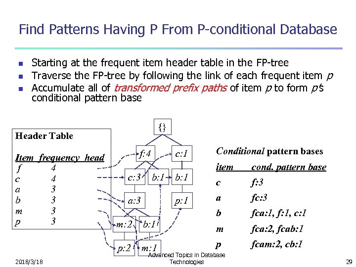 Find Patterns Having P From P-conditional Database n n n Starting at the frequent