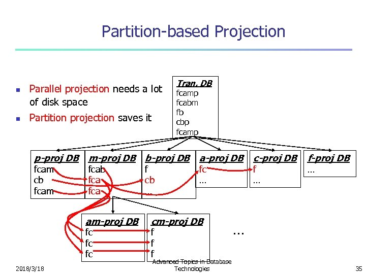 Partition-based Projection n n Parallel projection needs a lot of disk space Partition projection