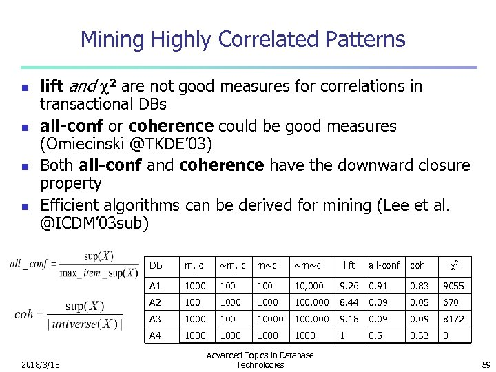 Mining Highly Correlated Patterns n n lift and 2 are not good measures for