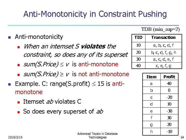 Anti-Monotonicity in Constraint Pushing TDB (min_sup=2) n Anti-monotonicity n n TID When an intemset