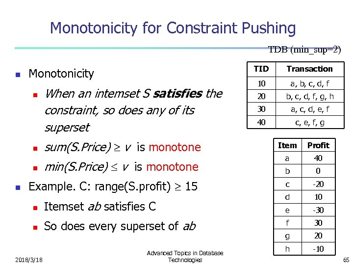 Monotonicity for Constraint Pushing TDB (min_sup=2) n n n TID Monotonicity When an intemset