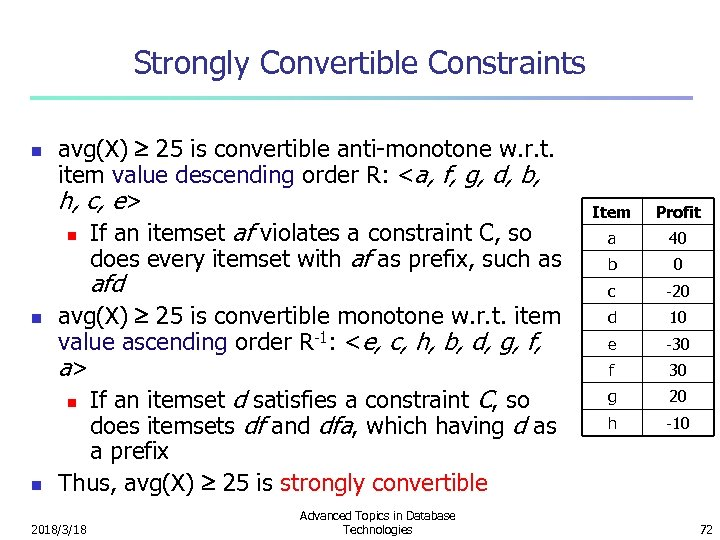 Strongly Convertible Constraints n avg(X) 25 is convertible anti-monotone w. r. t. item value