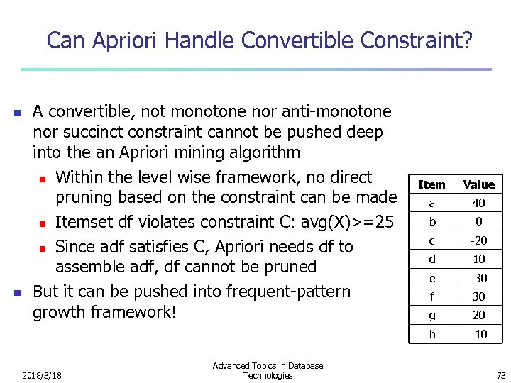 Can Apriori Handle Convertible Constraint? n n A convertible, not monotone nor anti-monotone nor