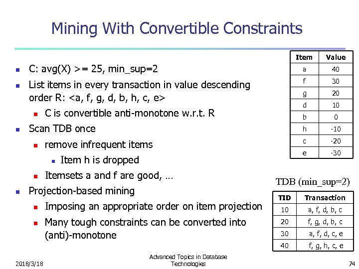 Mining With Convertible Constraints Item n n Value C: avg(X) >= 25, min_sup=2 a