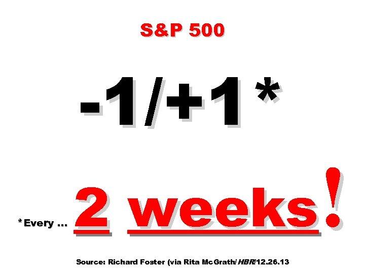 S&P 500 -1/+1* *Every … ! 2 weeks Source: Richard Foster (via Rita Mc.
