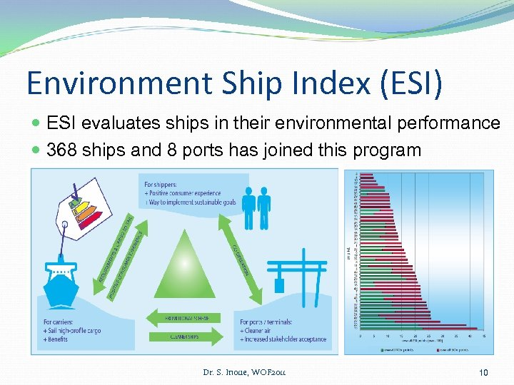 Environment Ship Index (ESI) ESI evaluates ships in their environmental performance 368 ships and
