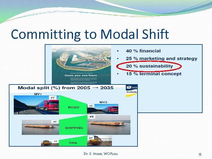 Committing to Modal Shift Dr. S. Inoue, WOF 2011 13
