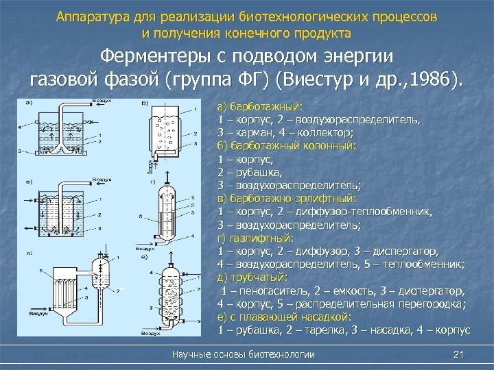 Аппаратура для реализации биотехнологических процессов и получения конечного продукта Ферментеры с подводом энергии газовой