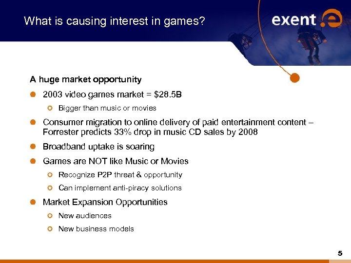 What is causing interest in games? A huge market opportunity 2003 video games market