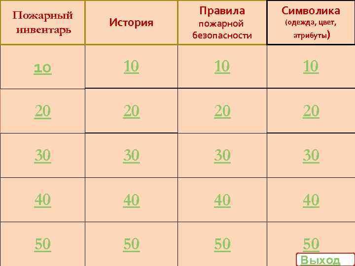 Правила Символика Пожарный инвентарь История пожарной безопасности 10 10 20 20 30 30 40