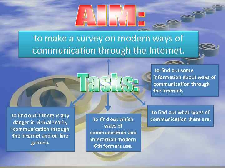 emerson experience essay summary IELTS ESSAY: Internet and communication