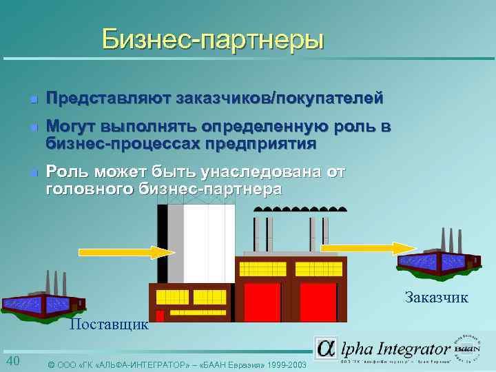 Бизнес-партнеры n Представляют заказчиков/покупателей n Могут выполнять определенную роль в бизнес-процессах предприятия n Роль