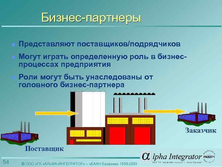 Бизнес-партнеры n Представляют поставщиков/подрядчиков n Могут играть определенную роль в бизнеспроцессах предприятия n Роли
