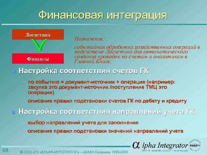 Финансовая интеграция Логистика Финансы n Назначение: событийная обработка хозяйственных операций в подсистеме Логистика для