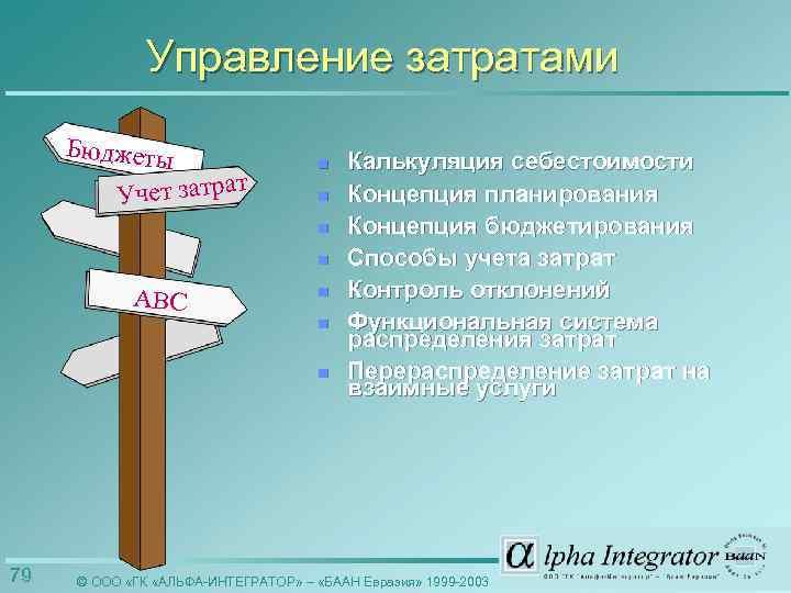 Управление затратами Бюджеты Учет затрат n n ABC n n n 79 Калькуляция себестоимости