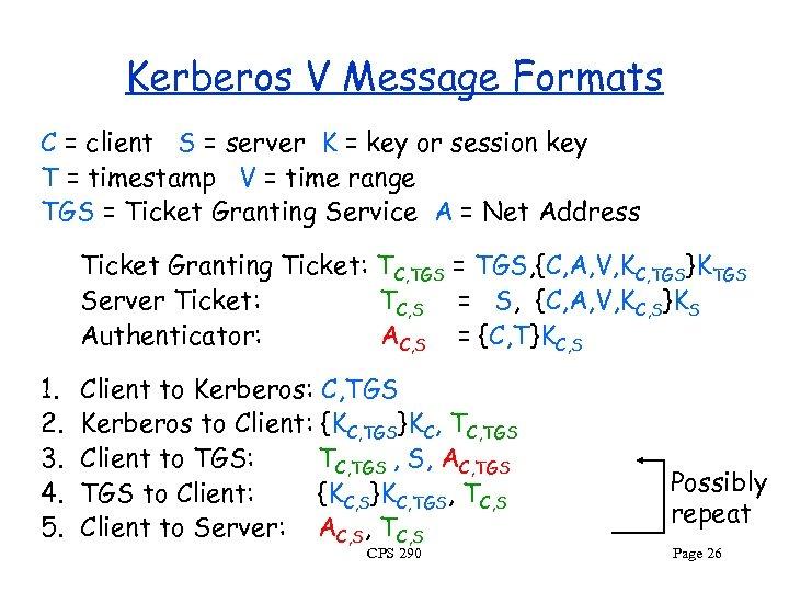 Kerberos V Message Formats C = client S = server K = key or
