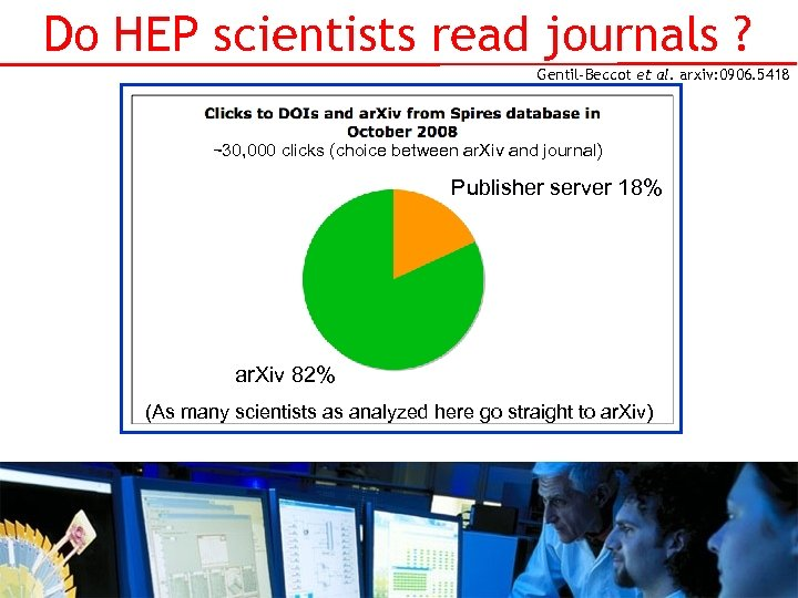 Do HEP scientists read journals ? Gentil-Beccot et al. arxiv: 0906. 5418 ∼ 30,
