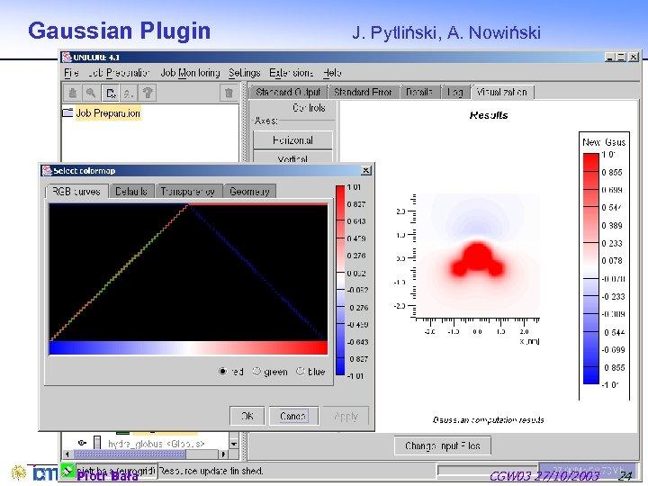 Gaussian Plugin Piotr Bała J. Pytliński, A. Nowiński CGW 03 27/10/2003 24