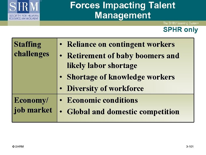 Forces Impacting Talent Management SPHR only • Reliance on contingent workers • Retirement of