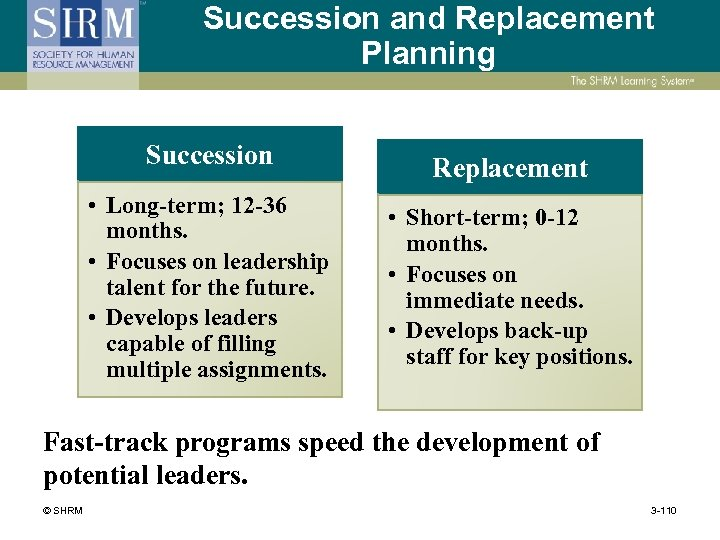 Succession and Replacement Planning Succession • Long-term; 12 -36 months. • Focuses on leadership