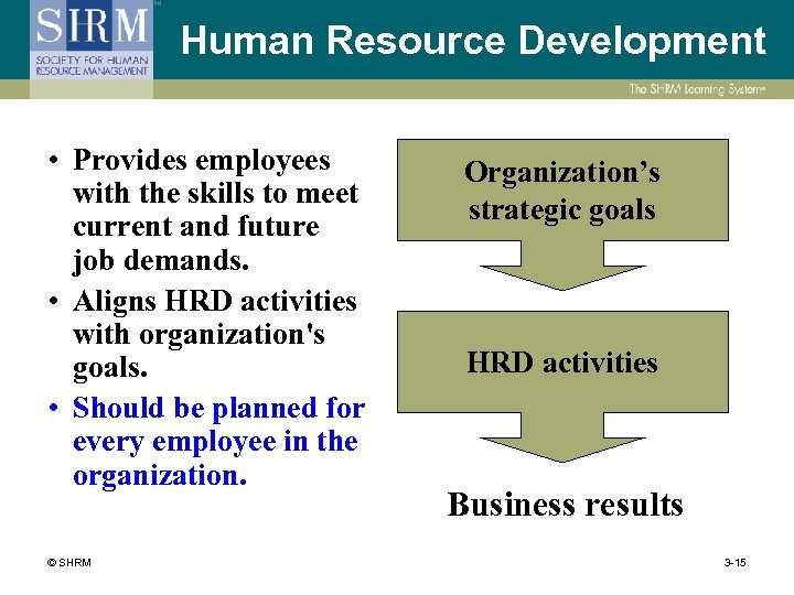 Human Resource Development • Provides employees with the skills to meet current and future