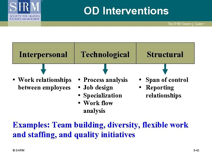 OD Interventions Technological Interpersonal • Work relationships between employees • • Structural Process analysis