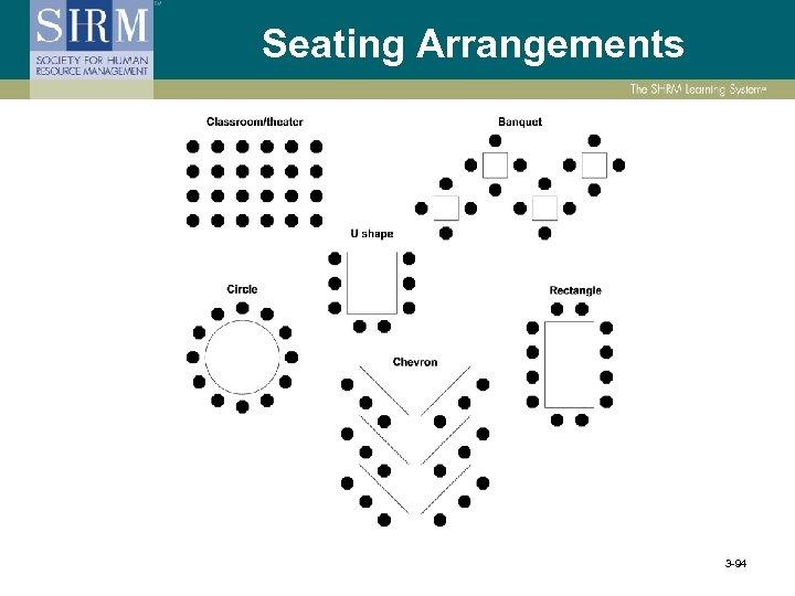 Seating Arrangements 3 -94