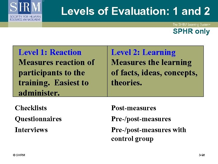 Levels of Evaluation: 1 and 2 SPHR only Level 1: Reaction Measures reaction of