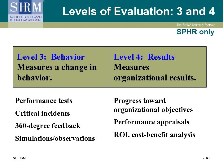 Levels of Evaluation: 3 and 4 SPHR only Level 3: Behavior Measures a change