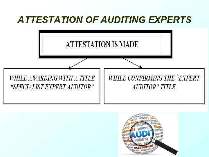 ATTESTATION OF AUDITING EXPERTS