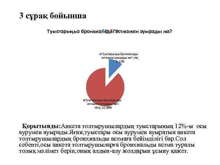 3 сұрақ бойынша Иә Жоқ Туыстарыңыз бронхиальды астмамен ауырады ма? ; Иә; 3; 12%