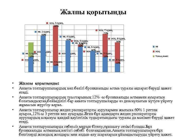 Жалпы қорытынды жоқ, 3 сұрақ, 88% иә, 2 сұрақ, 69% жоқ, 7 сұрақ, 72%